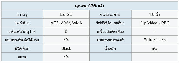 Xenn : XE-83 512MB