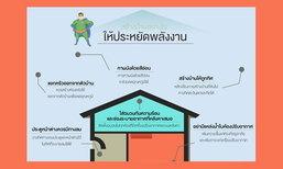 สร้างบ้านอย่างไรให้ประหยัดพลังงาน (How to build energy efficient house)