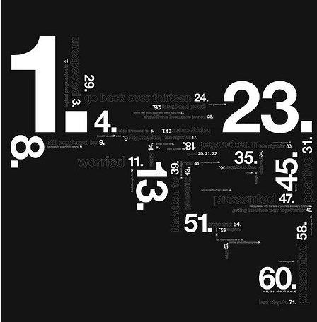 ตัวเลขและสีมงคลเสริมดวงประจำ 12 ราศี