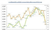 แนวโน้มราคาทองต้นปีสดใสปีใหม่-ตรุษจีนหนุน