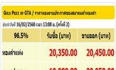 ราคาทองคำปรับครั้งที่2ลดลง50บาท