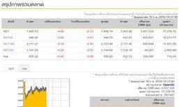 เปิดตลาดหุ้นภาคบ่ายลบ4.90จุด