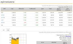 ปิดตลาดหุ้นภาคเช้าบวก 1.89 จุด