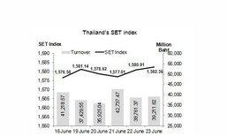 หุ้นไทยสัปดาห์จับตาเลขเศรษฐกิจสหรัฐ